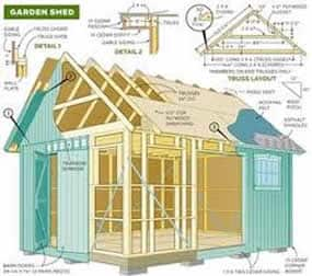 Garden shed plans and instructions
