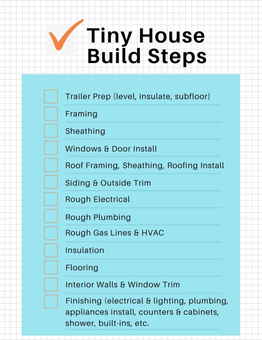 Tiny house build checklist.